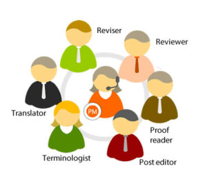 Document translation services in doha